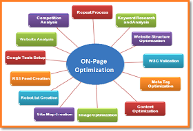 seo-oage-audit-seo-tech-audit